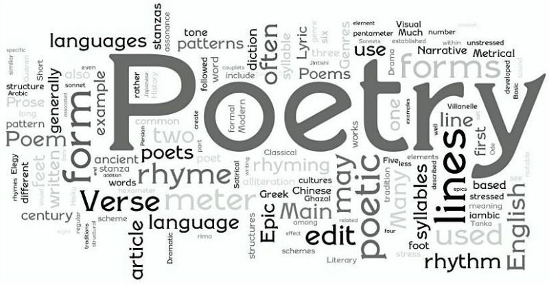 """Poems for Prague"". Collective project of experimental poetry"